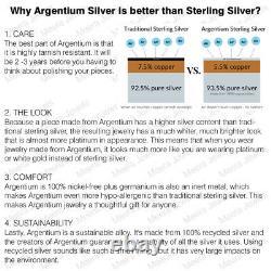 Teal Montana 0.84 Carat Sapphire Argentium Silver Bague De Fiançailles Femme